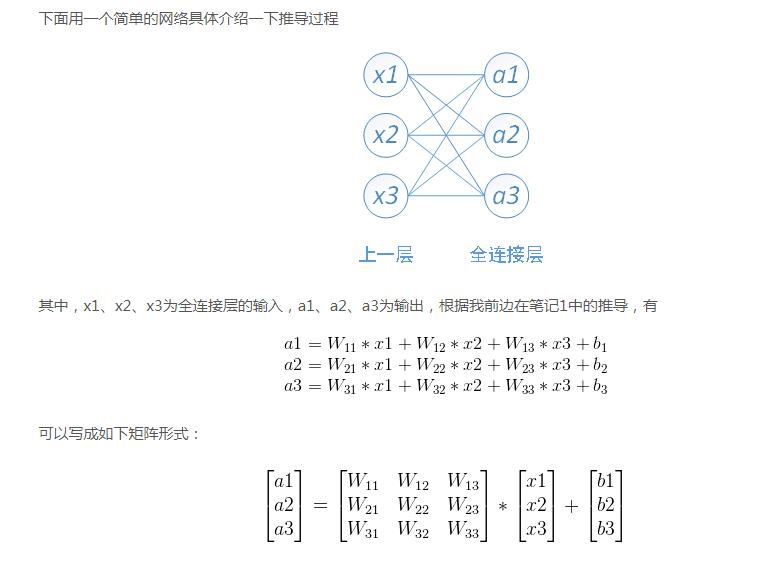如果一个全连接层,输入有4*4*50个神经元结点,输出有500个结点,则一共需要4*4*50*500=400000个权值参数W和500个偏置参数b
